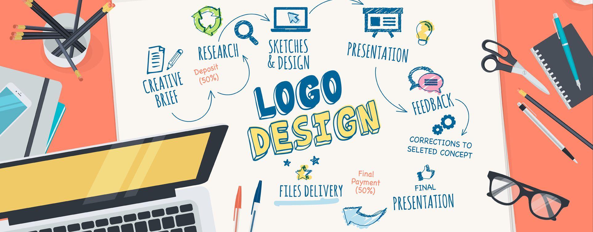 logo design - dilate digital