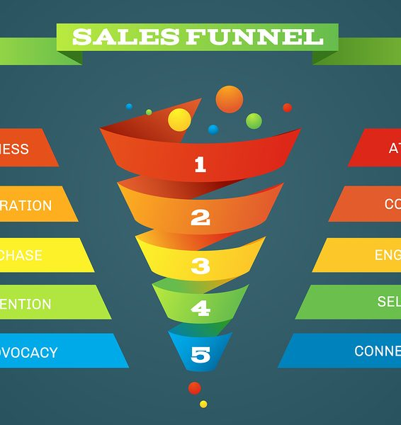 Sales Funnel Business 2