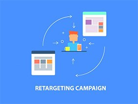 Most people don't give it up on the first date, why retargeting marketing is like the after date follow up text.