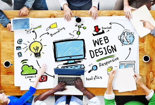 Seven Ways Web Design can Elevate your Perth Business