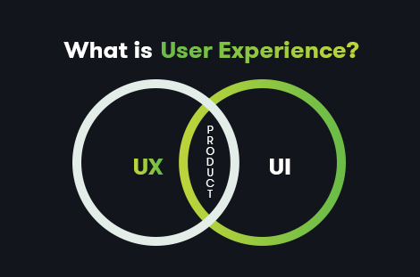 What Does UX Stand For
