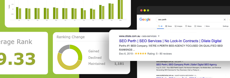 What About The ROI From SEO