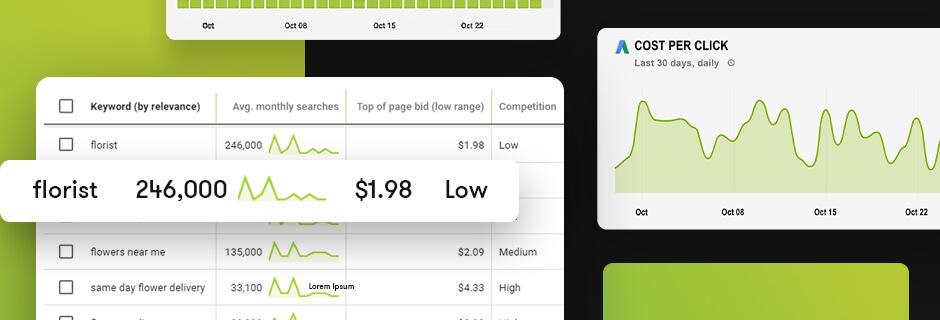 Cost Per Click Bidding Strategies